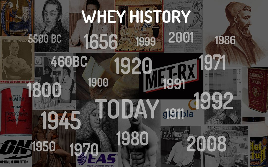 Whey Protein History